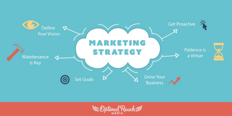 The Ultimate Guide To Marketing Strategies & How To Improve Your Digital Presence
