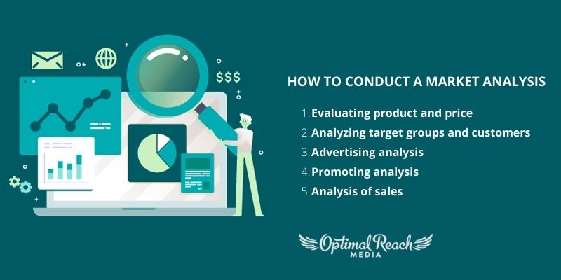 creative marketing analysis