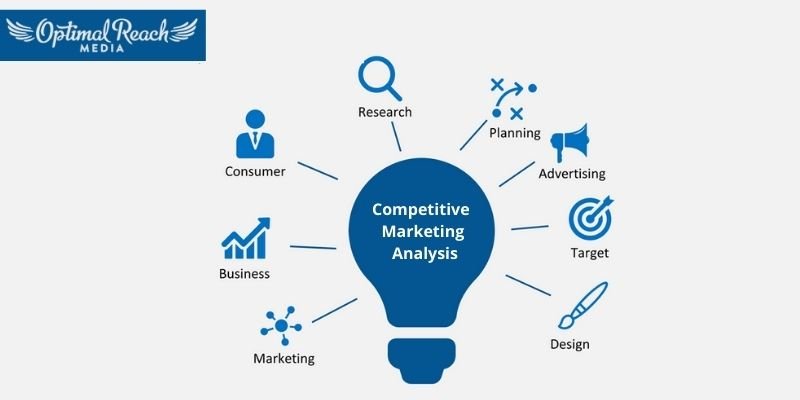 Importance Of Competitive Marketing Analysis For Business Growth